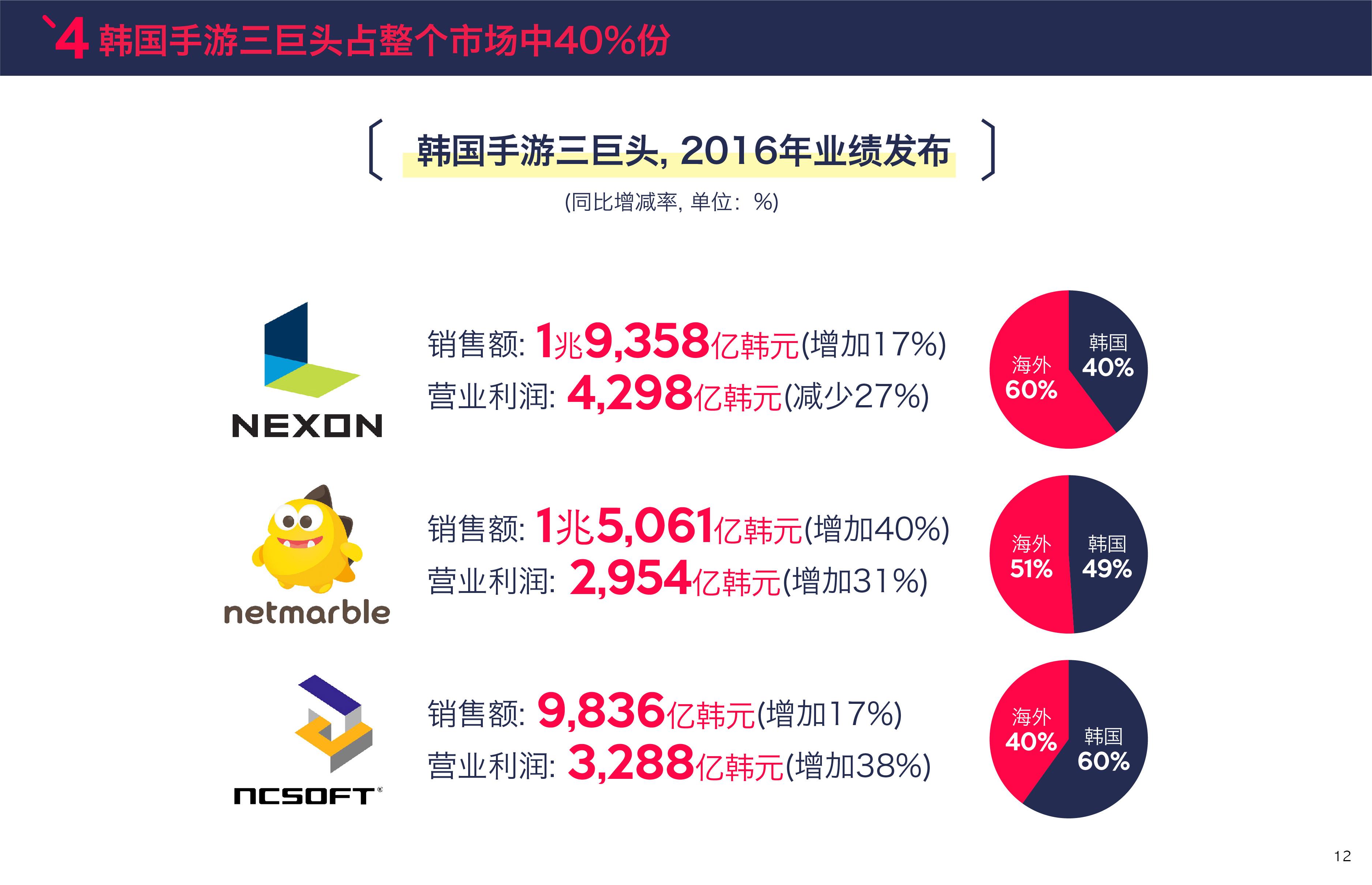 Mreport_2017_3_china-13
