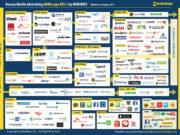 자료: 모비데이즈, 대한민국 모바일 광고업계 지도