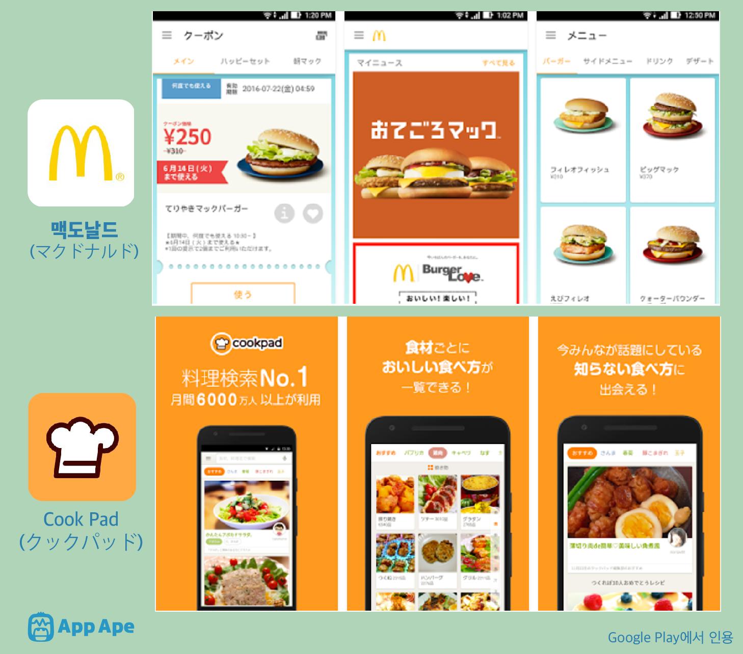 [APP APE의 모바일 앱 분석 ]2016년 가을, 일본에서 가장 흥한 라이프스타일 앱은?!