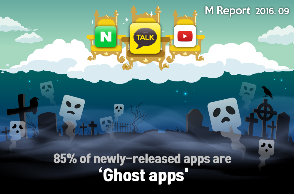 KM REPORT_SEP] 85% of newly-released apps are 'Ghost apps' | MOBI INSIDE