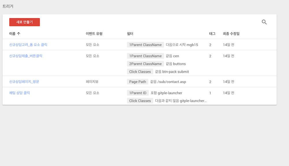 구글 태그 매니저 트리거 목록