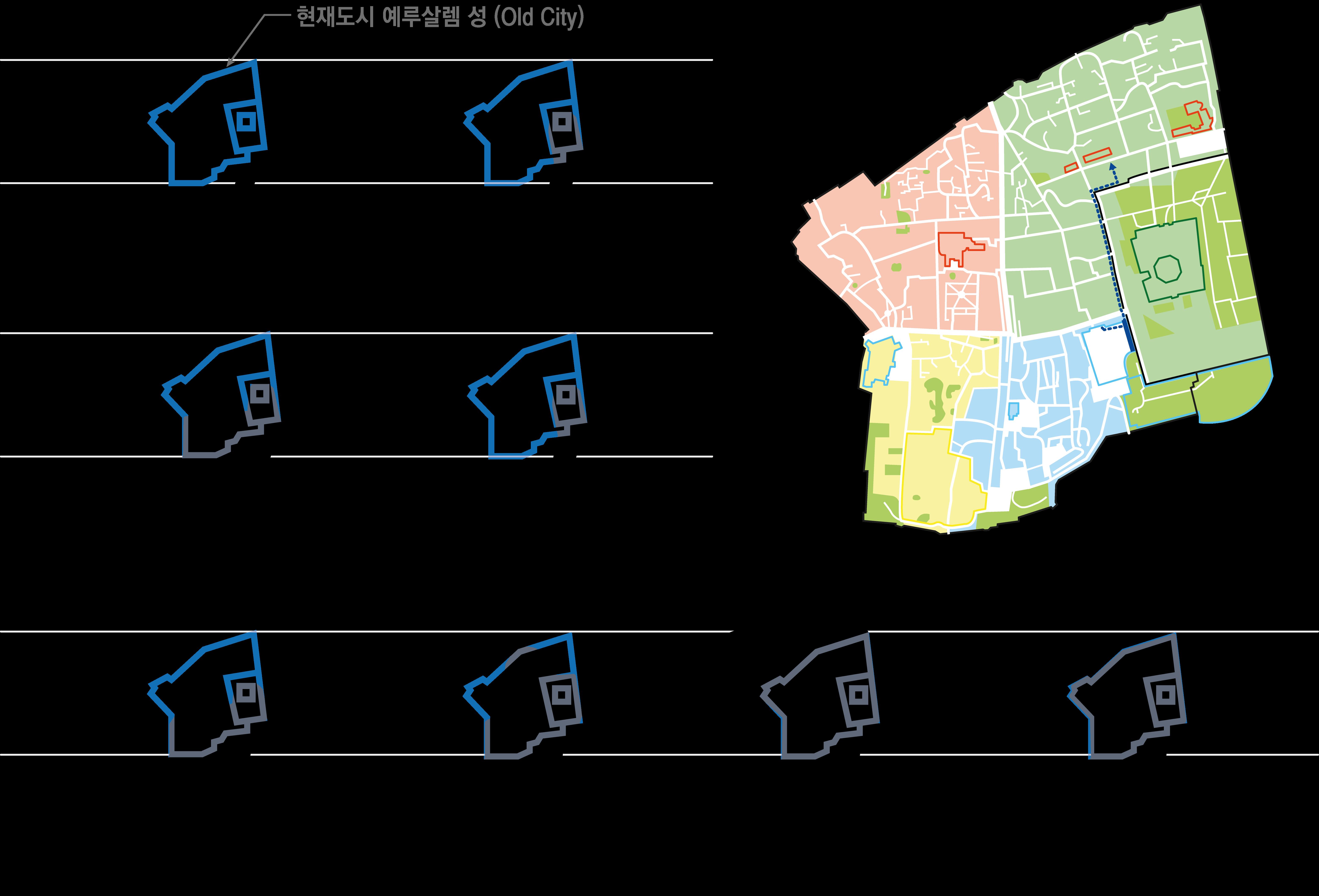 예루살렘성 크기와 인구 변천사