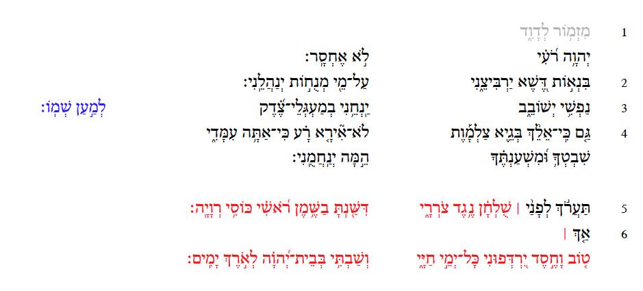 시편 23편의 주제찾기