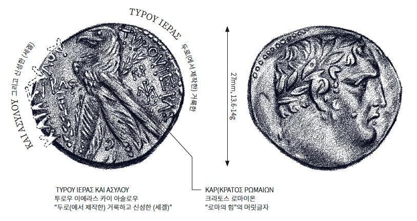성경의 화폐(2)-세겔