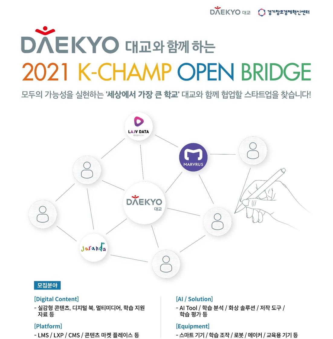 2021 K-Champ Open Bridge with 대교