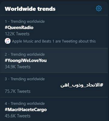 Tagar #YoongiWeLoveYou jadi trending topic