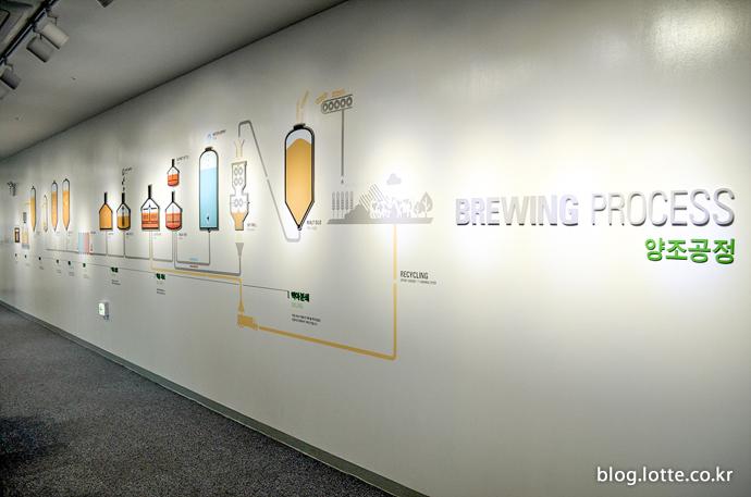 클라우드 맥주 생산 과정