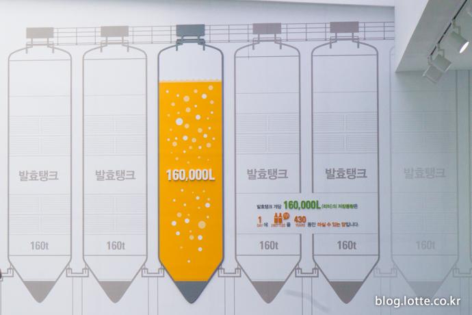 클라우드 발효탱크