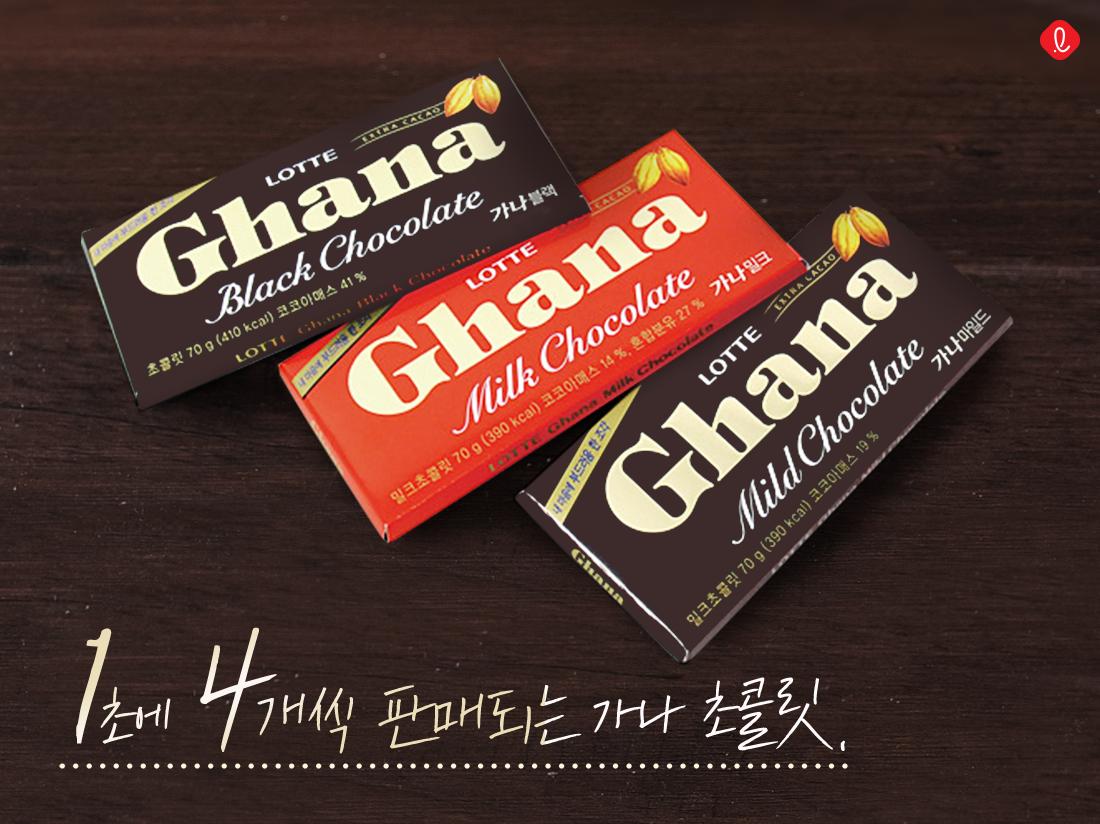 고독마저 감미롭게 만드는 달콤함, 올해 46살 국내 최장수 초콜릿 '가나' – 롯데 공식 블로그