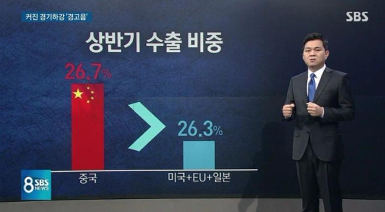 데이터 시각화 왜곡 사례 1_SBS 8시 뉴스 (출처: 나무위키)