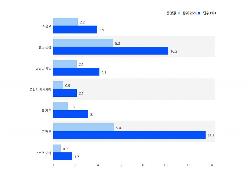 이미지에 대체텍스트 속성이 없습니다; 파일명은 1.%E1%84%8C%E1%85%A6%E1%84%91%E1%85%AE%E1%86%B7%E1%84%8C%E1%85%A9%E1%86%BC%E1%84%85%E1%85%B2%E1%84%87%E1%85%A7%E1%86%AF-%E1%84%80%E1%85%AE%E1%84%86%E1%85%A2%E1%84%8C%E1%85%A5%E1%86%AB%E1%84%92%E1%85%AA%E1%86%AB%E1%84%8B%E1%85%B2%E1%86%AF1-1024x734.png 입니다.