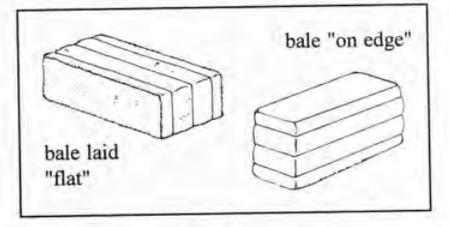 그림입니다.원본 그림의 이름: 세워쌓기 눕혀쌓기.png원본 그림의 크기: 가로 449pixel, 세로 227pixel
