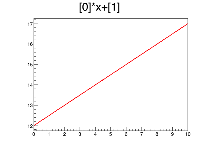 example function 2