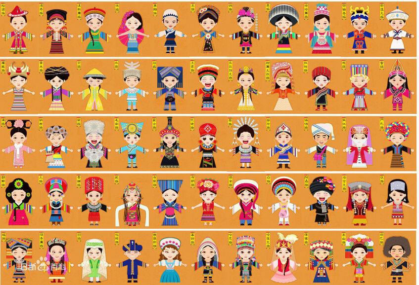 출처 : 바이두 / (한족을 제외한 55개 소수민족 입니다.)