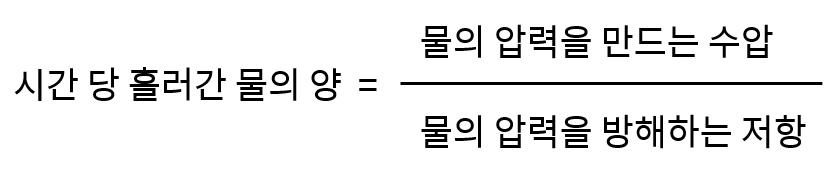 시간 당 흘러간 물의 양 = 물의 압력 / 물의 흐름을 방해하는 저항