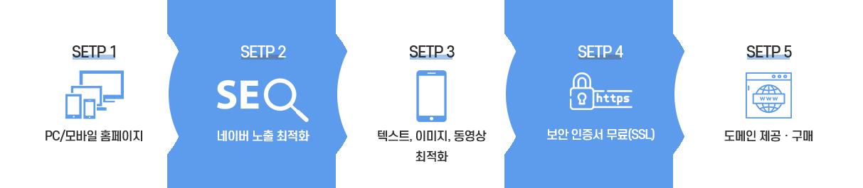 호스팅센터 메인 button G