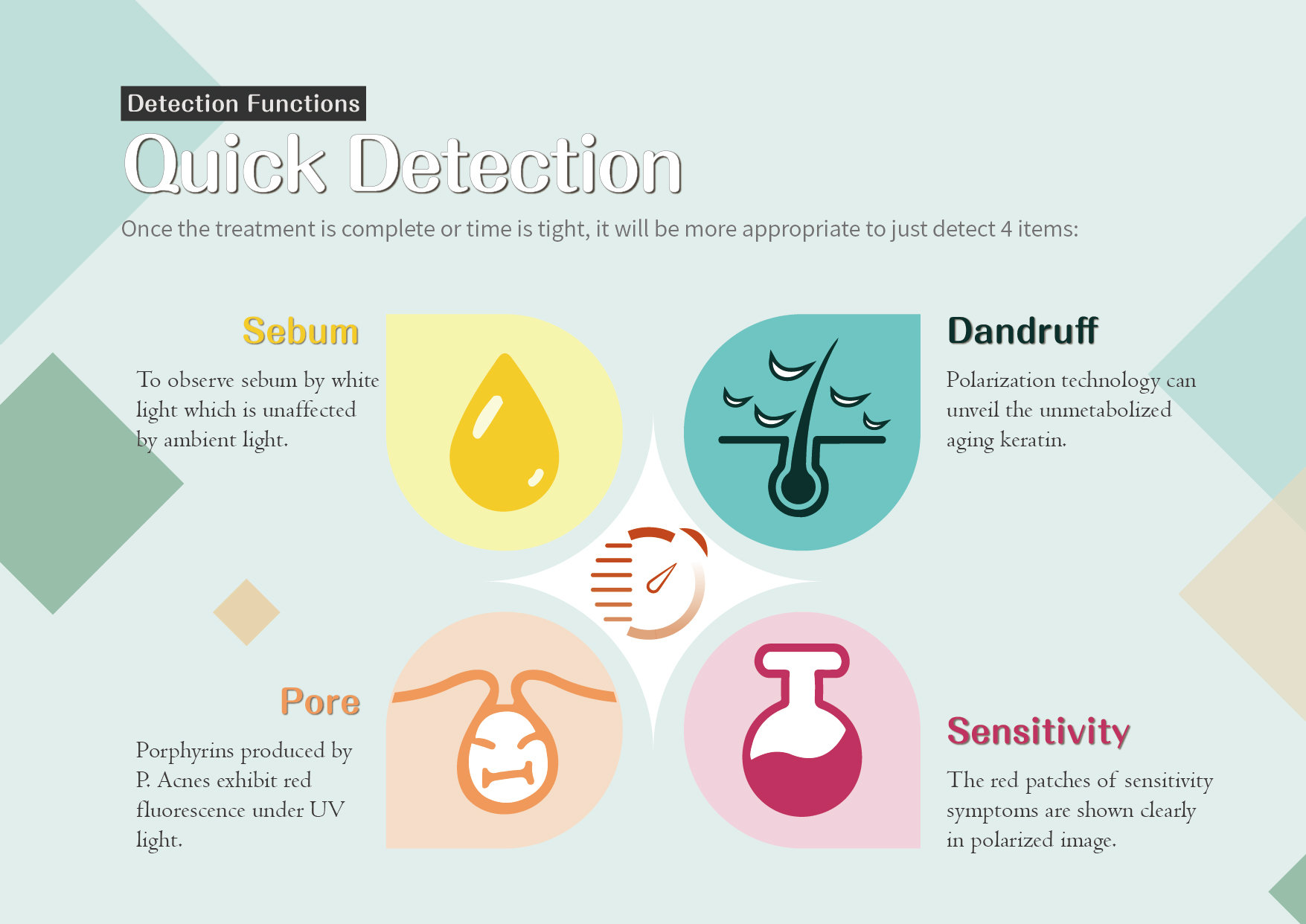 Quick Detection: Once the treatment is complete or time is tight, it will be more appropriate to just detect 4 items: