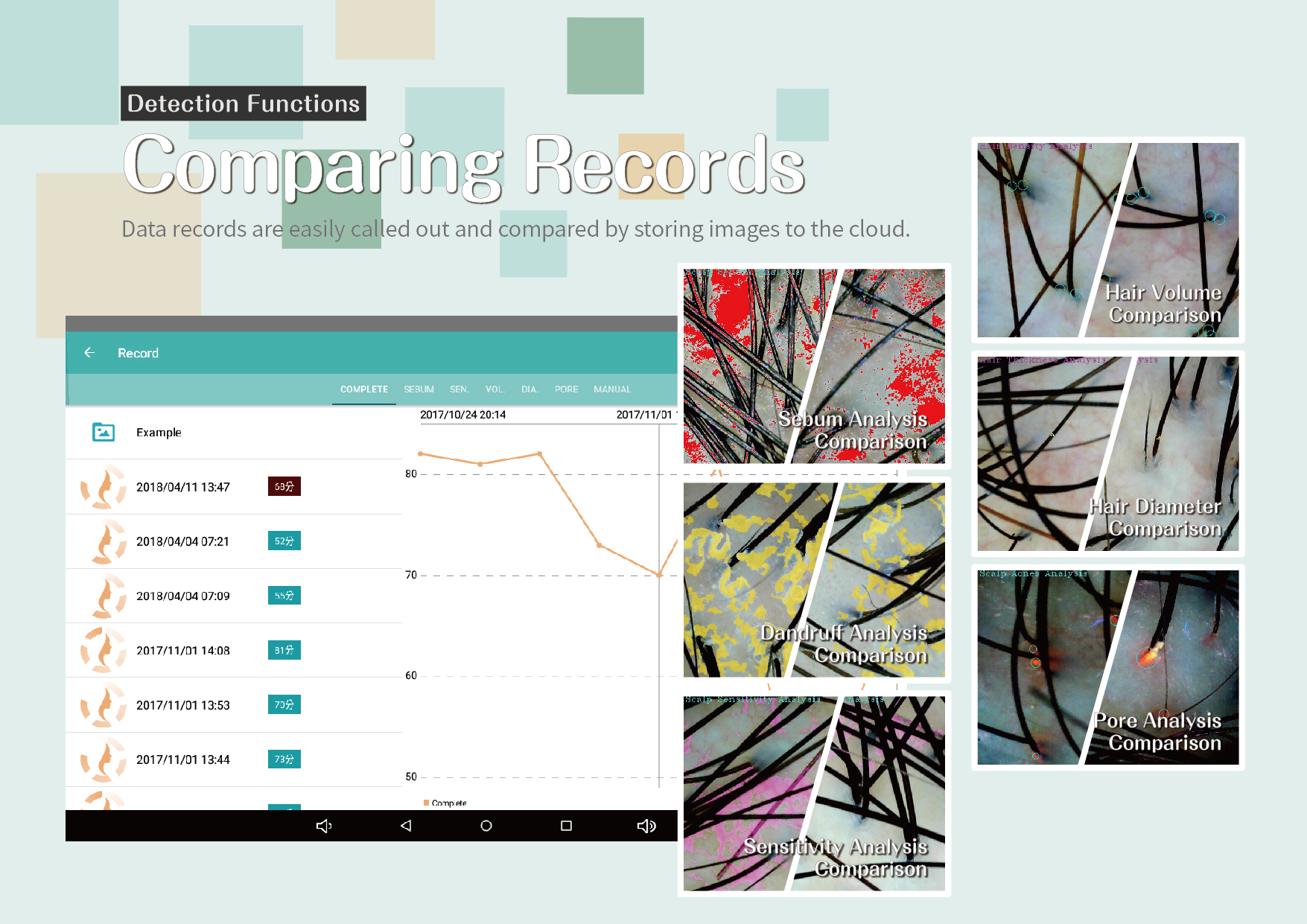 Comparing Records: Data records are easily called out and compared by storing images to the cloud.