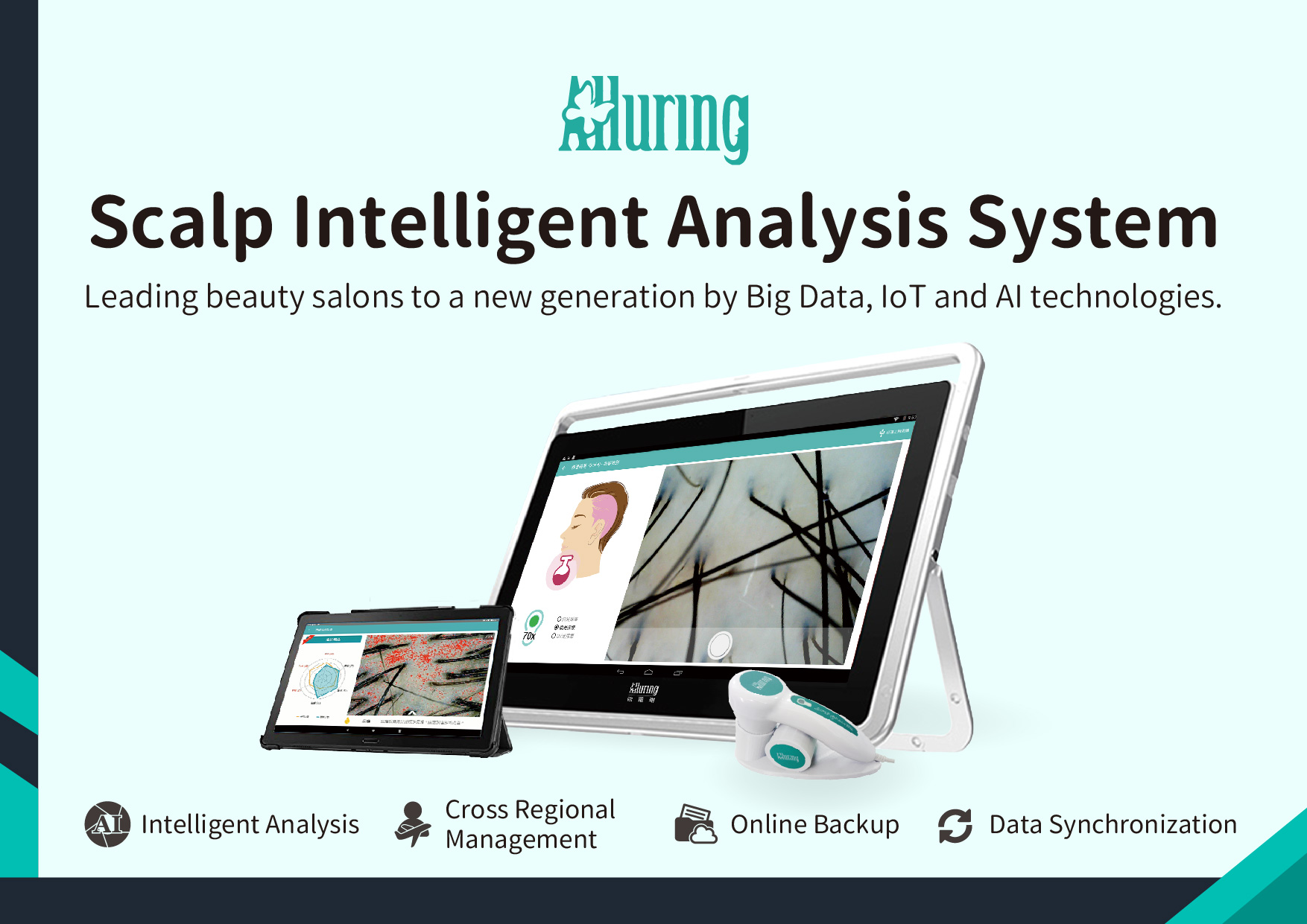 Alluring Scalp Intelligent Analysis System: Intelligent Analysis, Cross Regional Management, Online Backup, Data Synchronization.