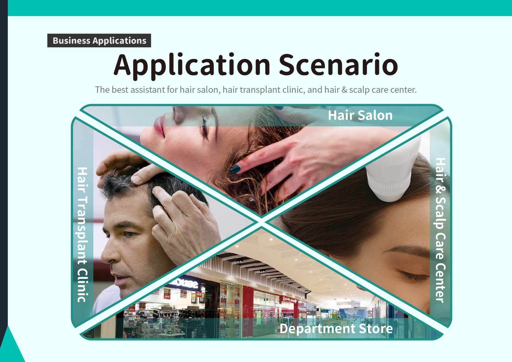 Application Scenario: The best assistant for hair salon, hair transplant clinic, and hair & scalp care center.