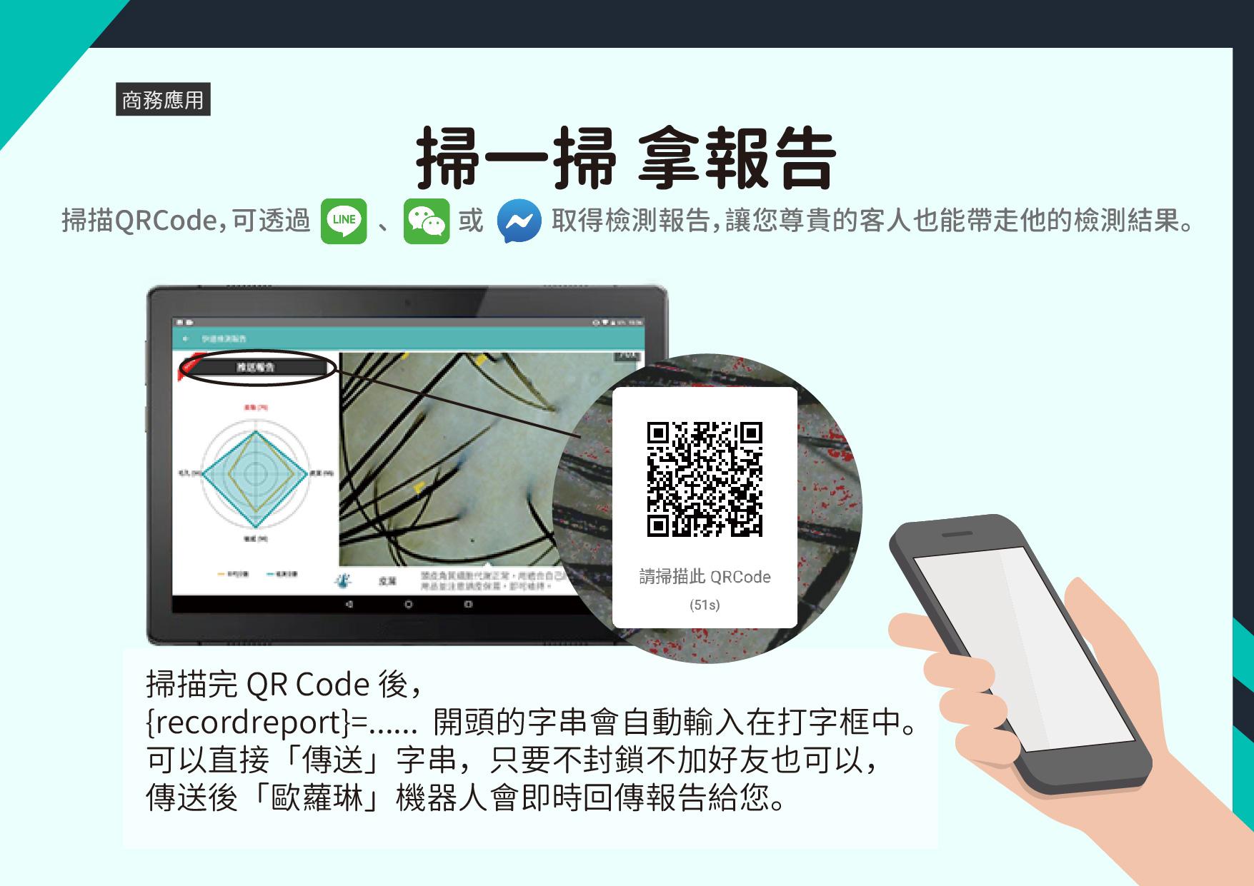 掃一掃 拿報告:掃描QRCode,可透過LINE或WeChat取得檢測報告,讓您尊貴的客人也能帶走他的檢測結果。